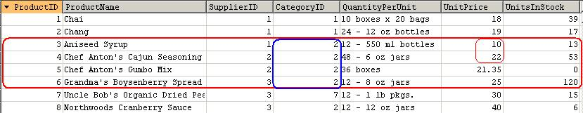 How to update top N rows of data